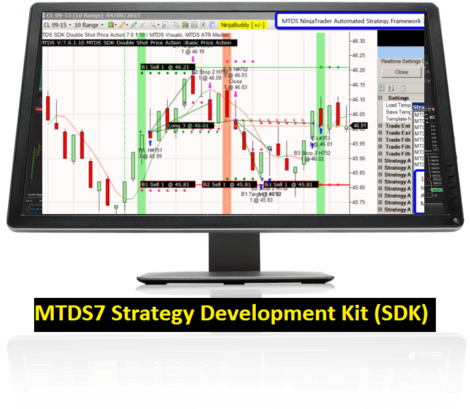 NinjaTrader Strategies Automated Trading Systems - MTDS7