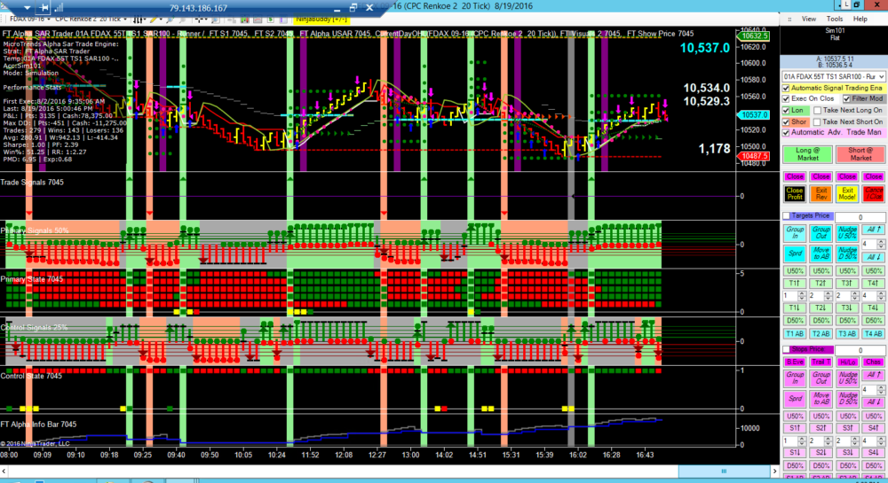 Image result for ninjatrader development
